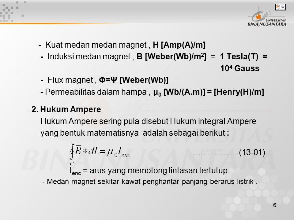 - Kuat medan medan magnet , H [Amp(A)/m]
